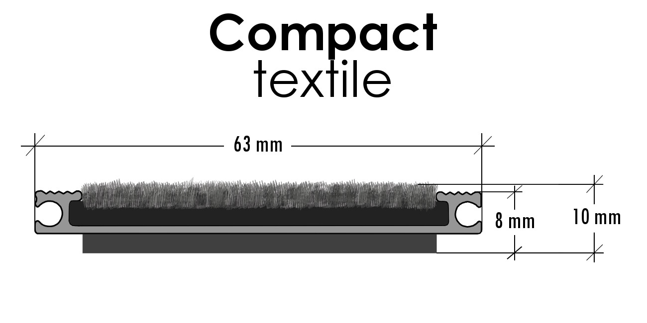 Alutrend-Compact-Textile-2017